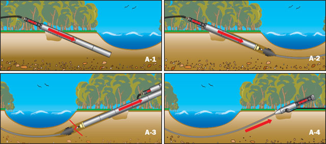 Методы использования пневмоударной установки